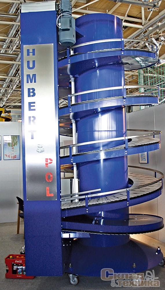 Направление груза в конвейерах фольксваген транспортер т5 2012 цена