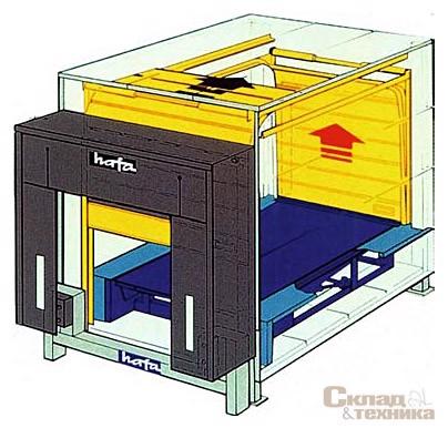 Схема термоизолированного бокса для погрузки глубоко замороженных грузов