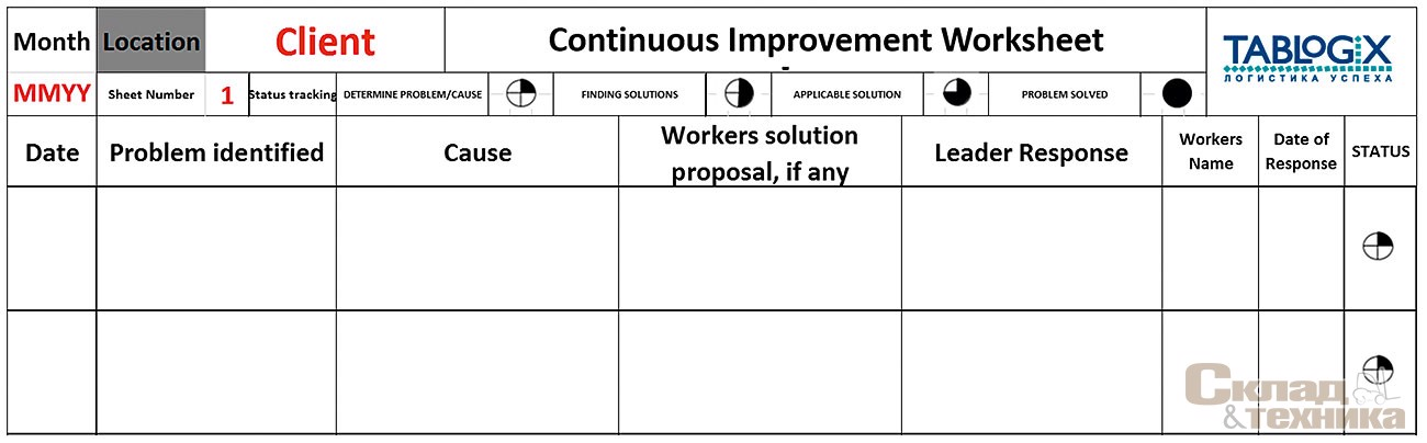 [b]Continuous Improvement Worksheet[/b]